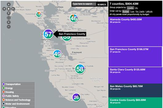California Economic Recovery Portal